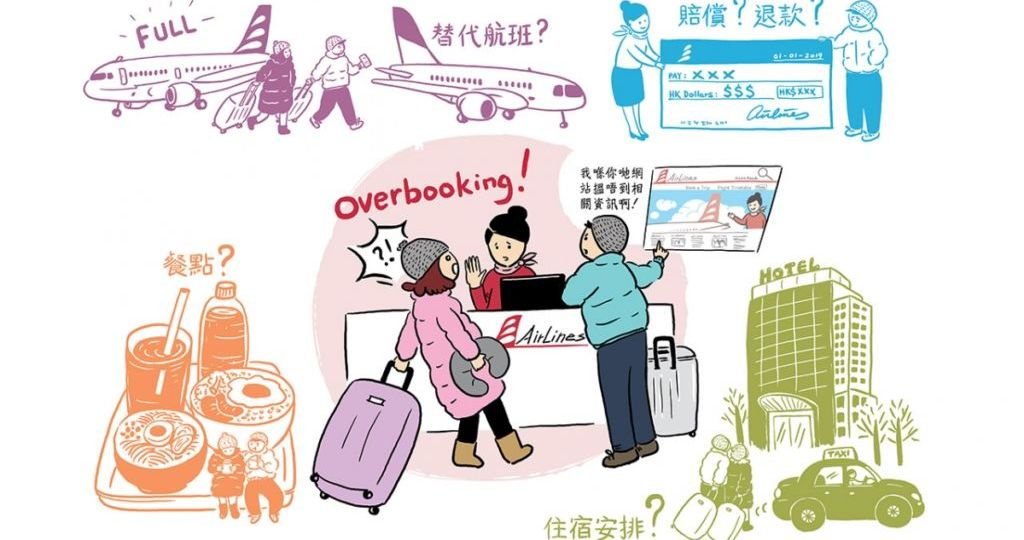 Gestione Overbooking per hotel